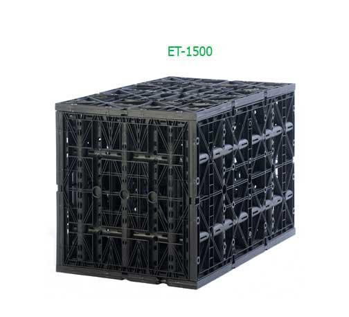 ET-1500