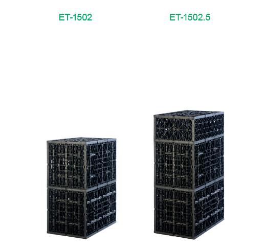 ET-1502 and ET-1502.5